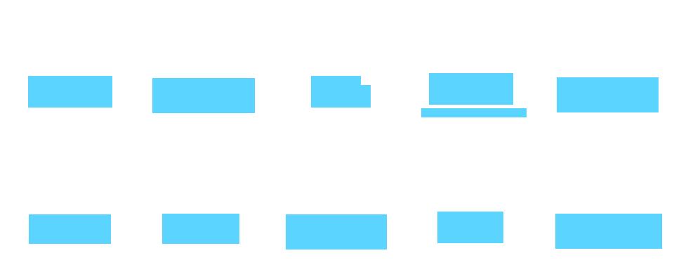 グローバル戦略の数値目標